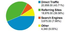 Dashboard - Google Analytics-2