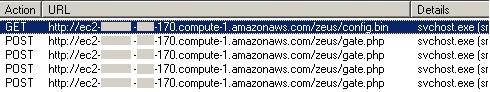 Połączenia do chmury Amazonu nawiązywane przez komputer zombie. <i>Fot. ca.com</i>