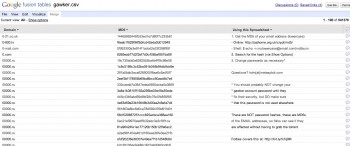 Google Fusion Tables - Gawker Gizmodo Lifehacker Passwords