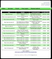 Lista kont do amerykańskich stron gov/mil na sprzedaż