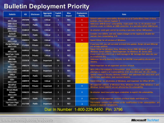 Bulletin Deployment Priority