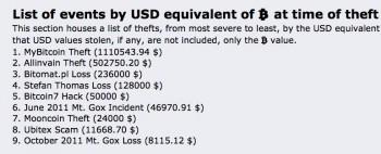 bitcoin_fails