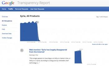Google - ruch w Syrii