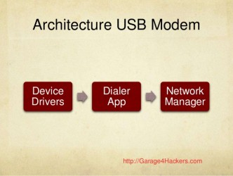Architektura modemu 3G na USB