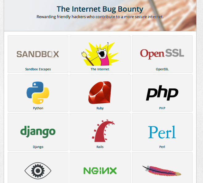 HackerOne – Internet Bug Bounty