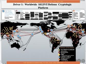 Układ i rodzaj sond wykorzystywanych przez NSA do zbierania danych