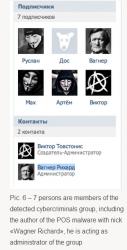Lista członków grupy