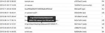 Adnotacja o FBI w bazie Virustotala