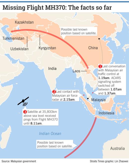 Dwa możliwe korytarze lotu MH370