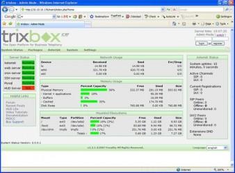 Trixbox,  PBX bazujący na Asterisku
