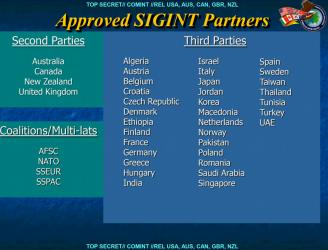 3 poziom partnerstwa Polski
