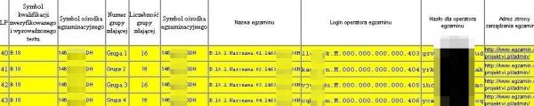 Lista loginów i haseł - dane dostępowe do systemu CKE zawierającego egzaminy