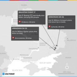Inne samoloty strącone w okolicy