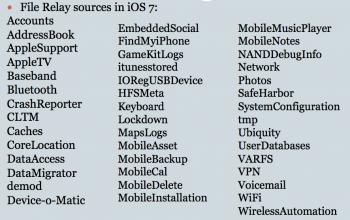 Jakie dane można wyciągnąć z iPhone za pomocą jednej z podejrzanych usług (z pominięciem szyfrwoania!)