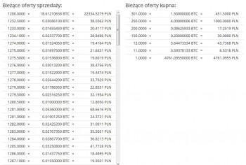 historia transakcji skupu i sprzedaży na Bitmarket.pl