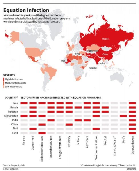 Mapa infekcji