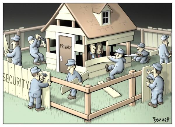 Prywatnośća Bezpieczeństwo