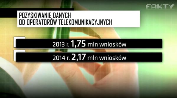 Polska liderem pod kątem pozyskiwania danych od operatorów