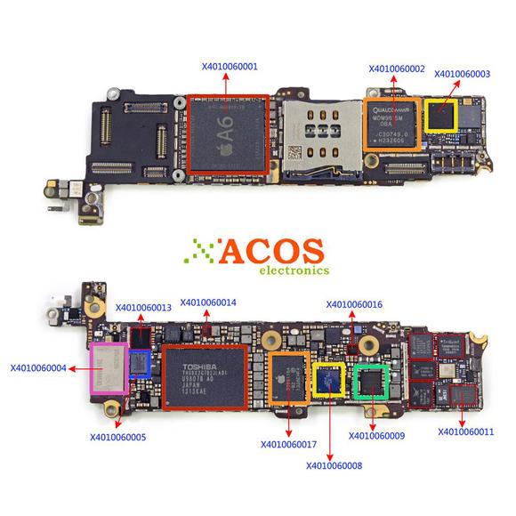 Widok pamięci i procesora iPhona 5C