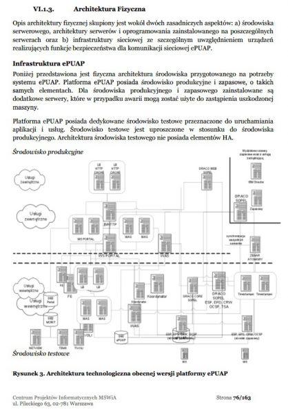 Studium_wykonalności_projektu_ePUAP2