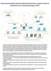 Uproszczona-topologia-sposobu-połączenia-infrastruktury-urzędu-do-obecnie-instalowanej-sieci-na-potrzeby-dostępu-do-SRP_pdf