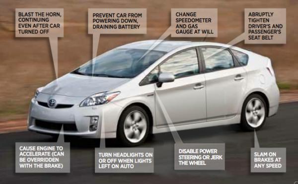 Co można zdalnie przejąć we współczesnym samochodzie