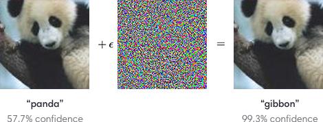 Jak można zmylić sieć neuronową rozpoznającą obrazki poprzez połączenie 2 obrazków